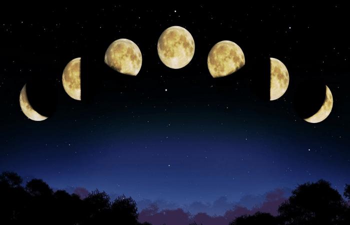 Фазы луны и деньги