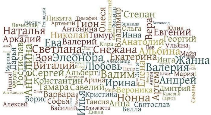 сочетание имен мужчины и женщины
