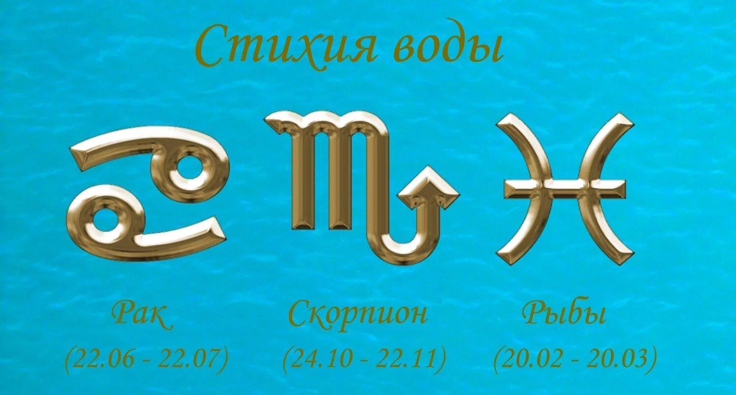 знаки воды по гороскопу